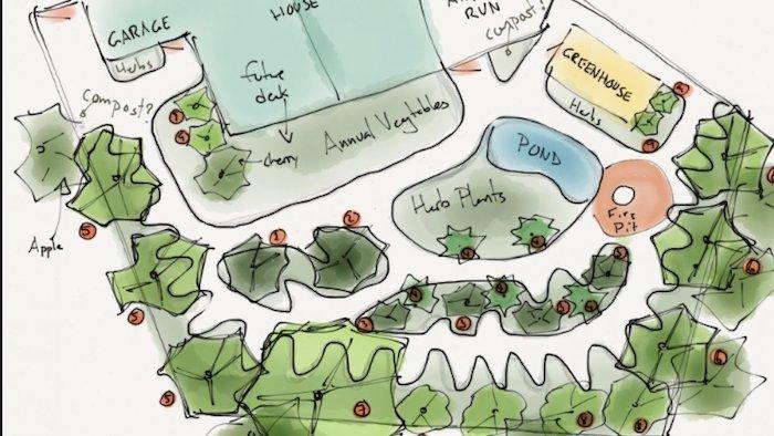 Ecological Garden Design Course